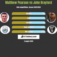 Matthew Pearson vs John Brayford h2h player stats