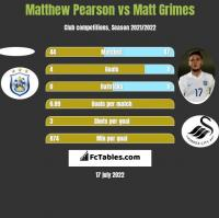 Matthew Pearson vs Matt Grimes h2h player stats