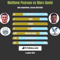Matthew Pearson vs Marc Guehi h2h player stats