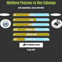Matthew Pearson vs Ben Cabango h2h player stats