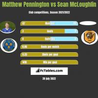 Matthew Pennington vs Sean McLoughlin h2h player stats