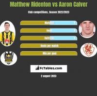Matthew Ridenton vs Aaron Calver h2h player stats