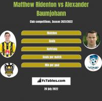 Matthew Ridenton vs Alexander Baumjohann h2h player stats