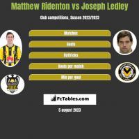 Matthew Ridenton vs Joseph Ledley h2h player stats