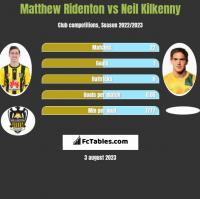 Matthew Ridenton vs Neil Kilkenny h2h player stats