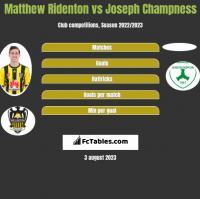 Matthew Ridenton vs Joseph Champness h2h player stats