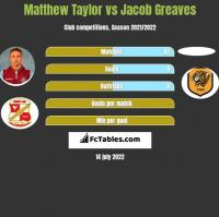 Matthew Taylor vs Jacob Greaves h2h player stats