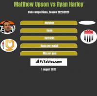 Matthew Upson vs Ryan Harley h2h player stats