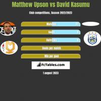 Matthew Upson vs David Kasumu h2h player stats