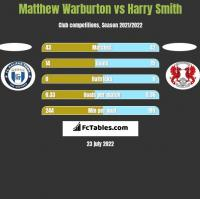 Matthew Warburton vs Harry Smith h2h player stats