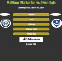 Matthew Warburton vs Owen Dale h2h player stats