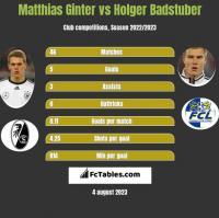 Matthias Ginter vs Holger Badstuber h2h player stats