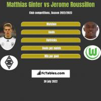 Matthias Ginter vs Jerome Roussillon h2h player stats