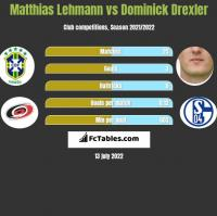 Matthias Lehmann vs Dominick Drexler h2h player stats