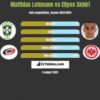 Matthias Lehmann vs Ellyes Skhiri h2h player stats