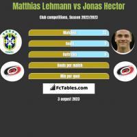 Matthias Lehmann vs Jonas Hector h2h player stats