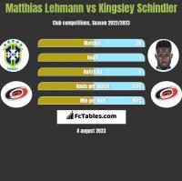 Matthias Lehmann vs Kingsley Schindler h2h player stats