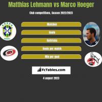 Matthias Lehmann vs Marco Hoeger h2h player stats
