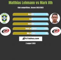 Matthias Lehmann vs Mark Uth h2h player stats