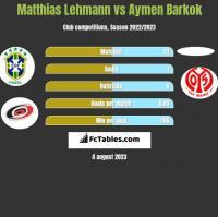 Matthias Lehmann vs Aymen Barkok h2h player stats