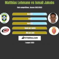 Matthias Lehmann vs Ismail Jakobs h2h player stats