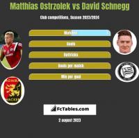 Matthias Ostrzolek vs David Schnegg h2h player stats