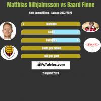 Matthias Vilhjalmsson vs Baard Finne h2h player stats