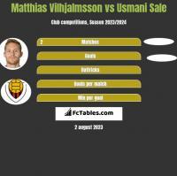 Matthias Vilhjalmsson vs Usmani Sale h2h player stats