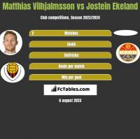 Matthias Vilhjalmsson vs Jostein Ekeland h2h player stats