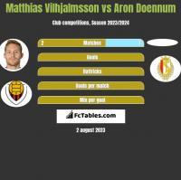 Matthias Vilhjalmsson vs Aron Doennum h2h player stats