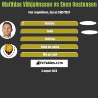 Matthias Vilhjalmsson vs Even Oestensen h2h player stats