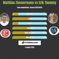 Matthias Zimmermann vs Erik Thommy h2h player stats
