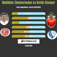 Matthias Zimmermann vs Kevin Stoeger h2h player stats
