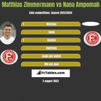Matthias Zimmermann vs Nana Ampomah h2h player stats