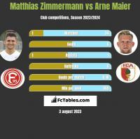 Matthias Zimmermann vs Arne Maier h2h player stats