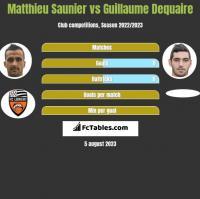 Matthieu Saunier vs Guillaume Dequaire h2h player stats