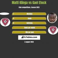 Matti Klinga vs Gael Etock h2h player stats