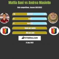 Mattia Bani vs Andrea Masiello h2h player stats