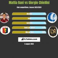 Mattia Bani vs Giorgio Chiellini h2h player stats