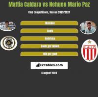 Mattia Caldara vs Nehuen Mario Paz h2h player stats