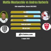 Mattia Mustacchio vs Andrea Barberis h2h player stats