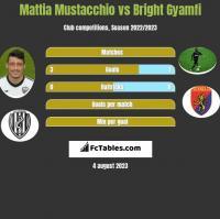 Mattia Mustacchio vs Bright Gyamfi h2h player stats
