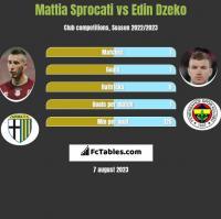 Mattia Sprocati vs Edin Dzeko h2h player stats