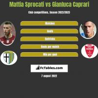 Mattia Sprocati vs Gianluca Caprari h2h player stats