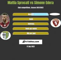 Mattia Sprocati vs Simone Edera h2h player stats