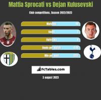 Mattia Sprocati vs Dejan Kulusevski h2h player stats