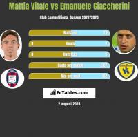 Mattia Vitale vs Emanuele Giaccherini h2h player stats