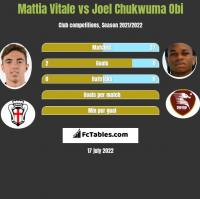 Mattia Vitale vs Joel Chukwuma Obi h2h player stats