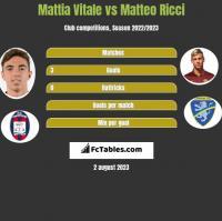 Mattia Vitale vs Matteo Ricci h2h player stats
