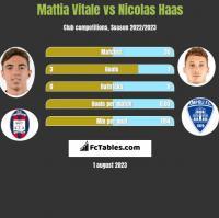 Mattia Vitale vs Nicolas Haas h2h player stats